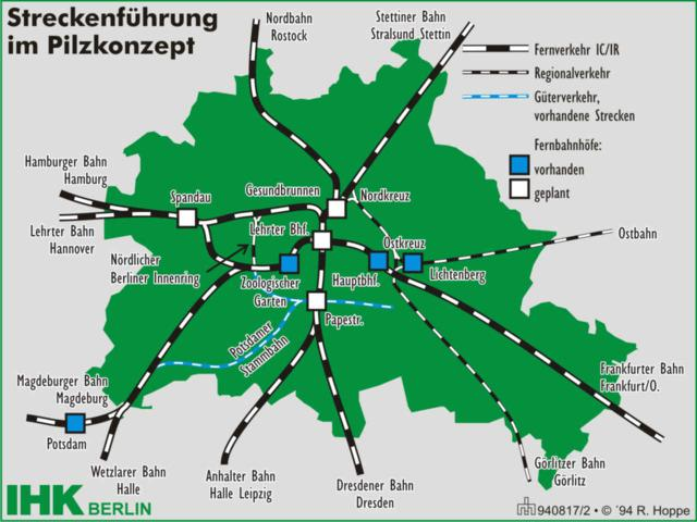 Streckenführung im Pilzkonzept