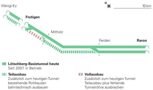 Ausbau des Loetschberg-Basistunnel