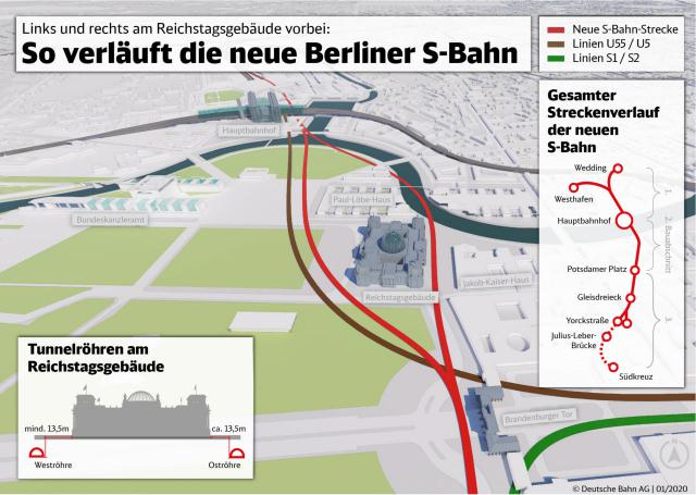 S-Bahntunnel am Reichstag