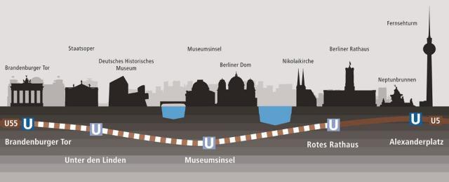 Neue Tunnelstrecke