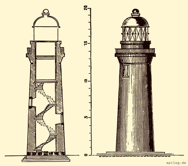 Verschiebung eines Leuchtturms