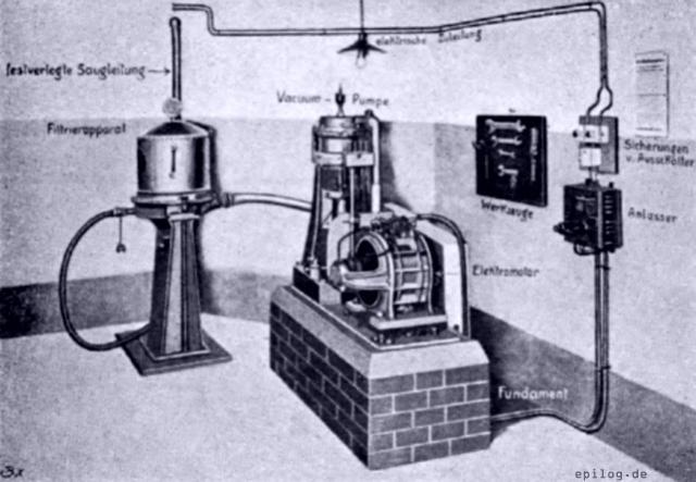 Stationärer Vakuum-Reiniger mit elektrischem Antrieb.