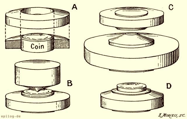 Einzelheiten der Prägemaschine