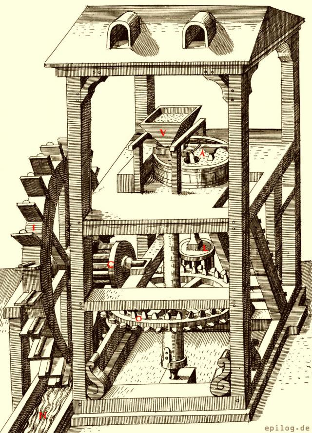 Eine Art einer Mühle